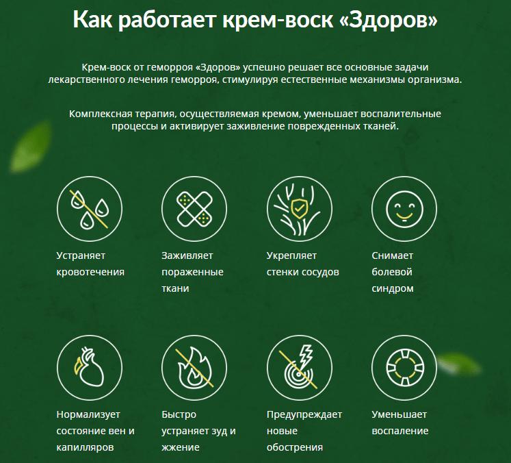 Крем здоров от геморроя купить в аптеке в москве