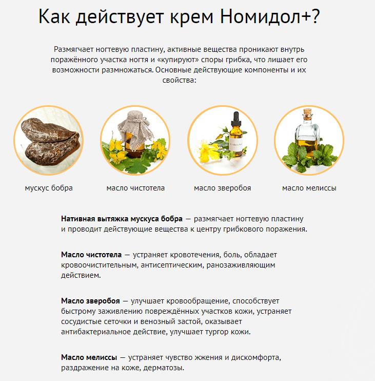 Крем Экзомин от грибка