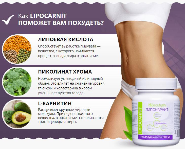 Купить Липокарнит для похудения в СПб в аптеке Озерки