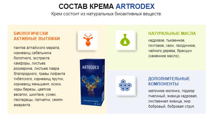 Крем для суставов Artrodex (Артродекс)
