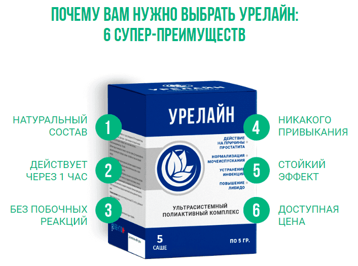 редуслим цена аптека удачная